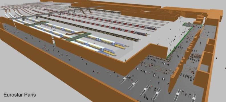 Simulation model Eurostar Paris