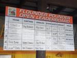 flounder pounder leaderboard day 3