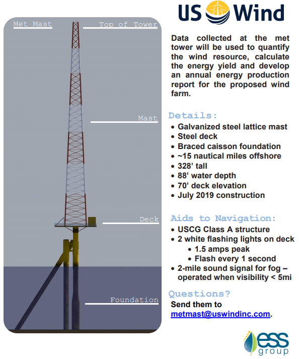 Offshore Weather Tower Coming To Ocean City Maryland