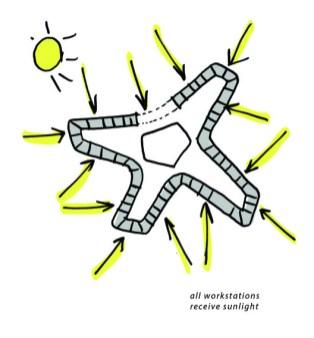 sunlight_for_all