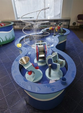 water tables