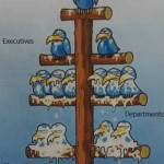 DSNY Pecking order