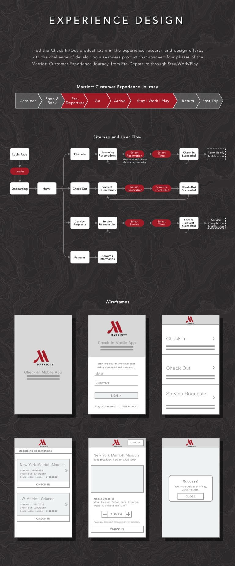 portfolio - Marriott-CheckIn-Mobile-App - UX design