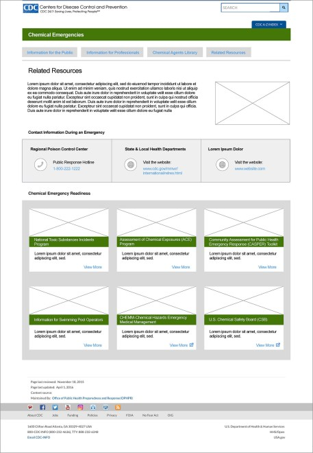 CDC-Web-UX5 Related Resources