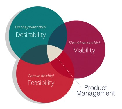 img - product management diagram 2