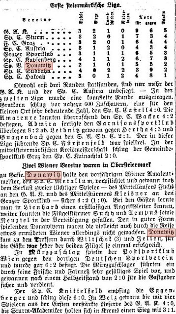 x341011sporttagblatt test