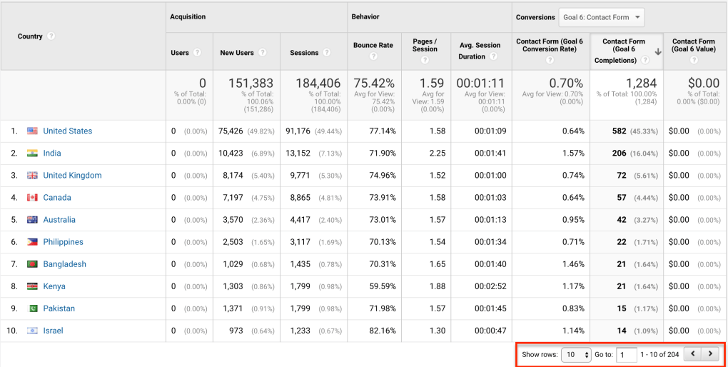 The Ultimate Beginner's Guide to Google Analytics-image25