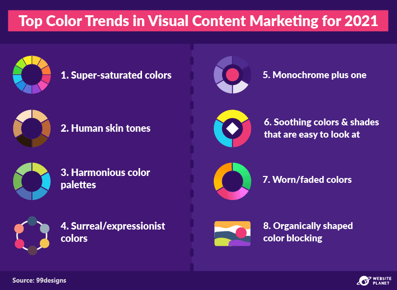 -outline---visual-content-marketing-stats-48.png