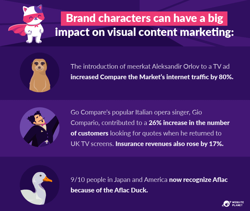 -outline---visual-content-marketing-stats-7.png