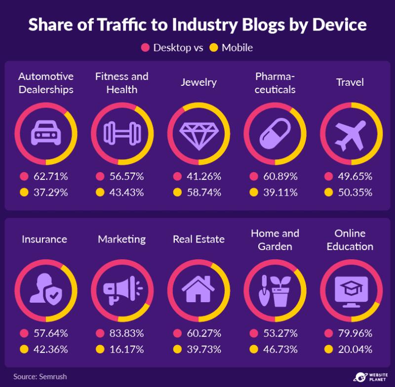 copy-of-blogging-statistics-27.png
