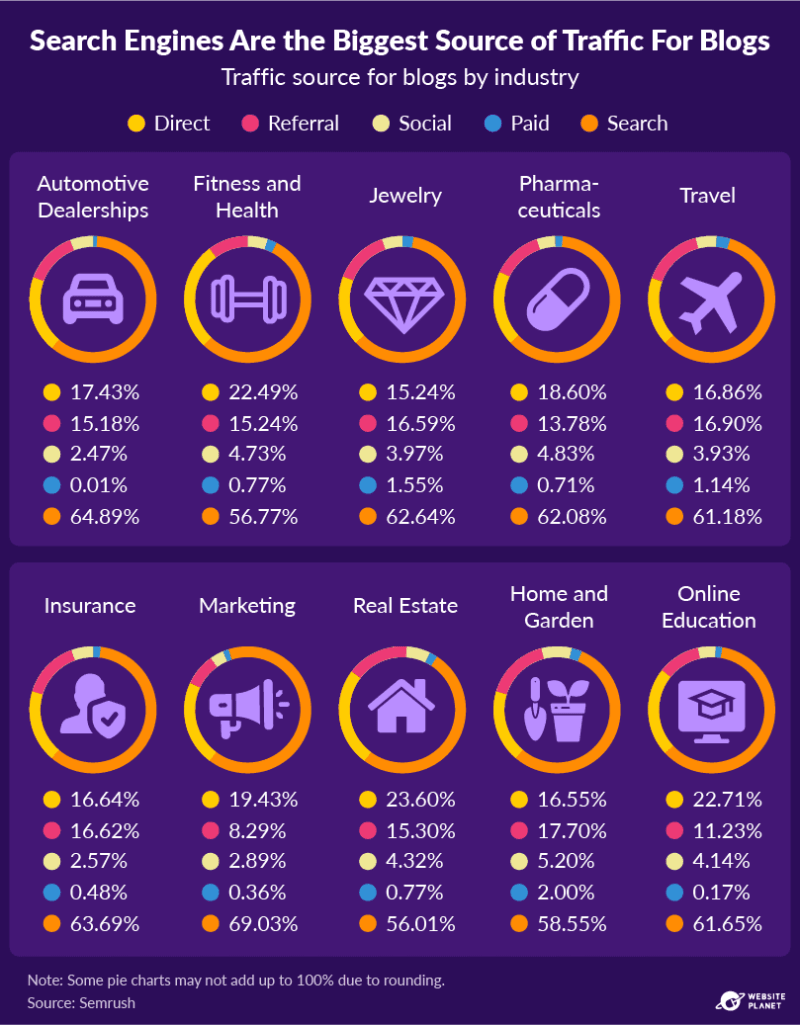 copy-of-blogging-statistics-28.png