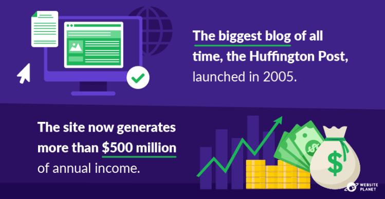 copy-of-blogging-statistics-7.png