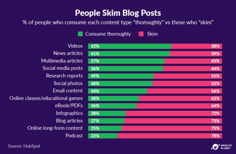 copy-of-blogging-statistics-82.png