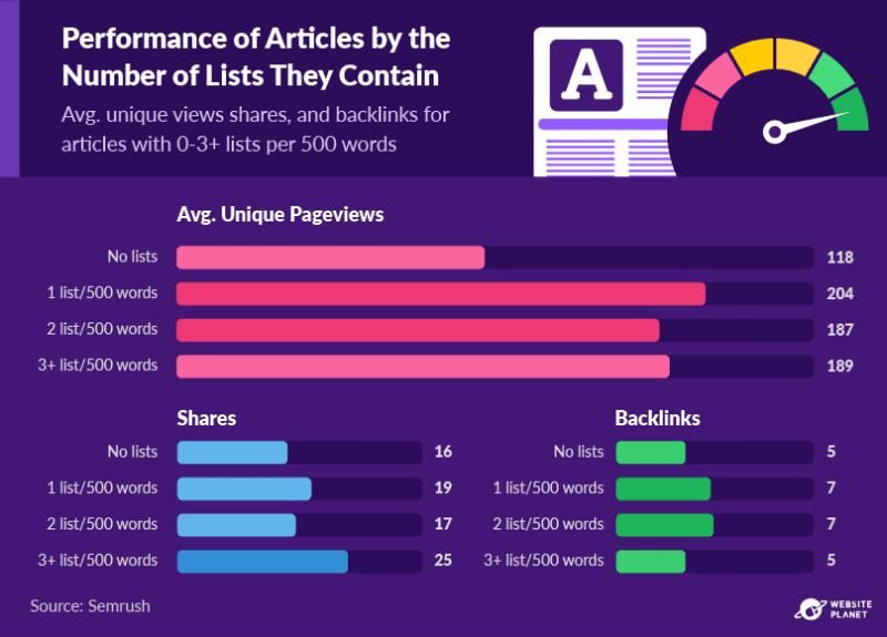 copy-of-blogging-statistics-87.png