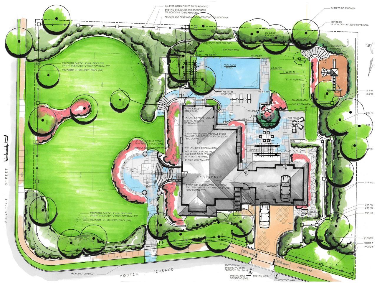 Landscape Build Design