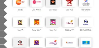 Dish TV Swagat Pack Channel List & Price on January 2019