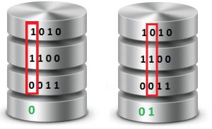 RAID 5 Data Recovery XOR Math