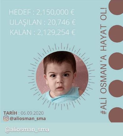 In der Türkei gibt es derzeit mehr als 100 Babys oder Kleinkinder, die mit dem schwersten Typen der SMA-Krankheit zu kämpfen haben. Sie brauchen Spendenhilfen, um die zwei Millionen Euro schwere Gentherapie durchlaufen zu können.