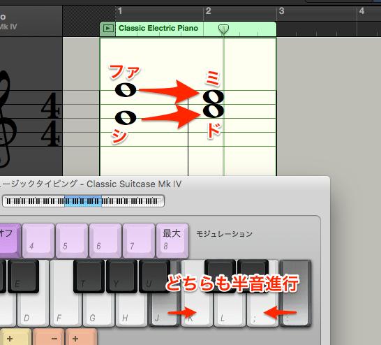 半音進行が2つ組み合わさっている