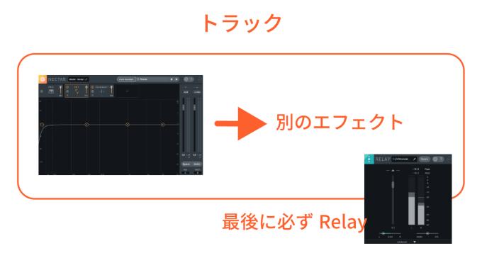 visual mixer relay