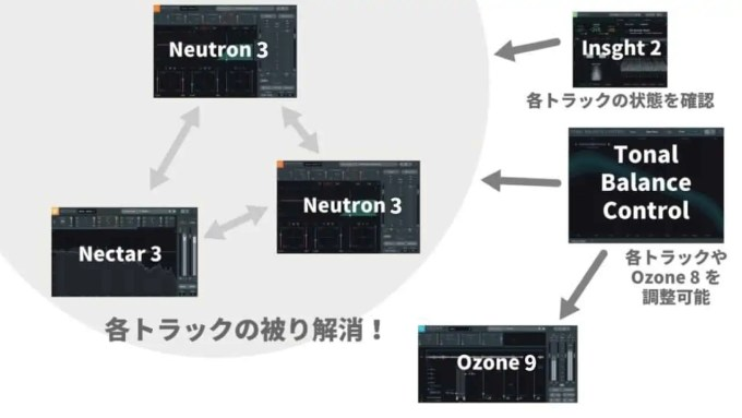 unmask-neutron-3-ozone-9-nectar-3