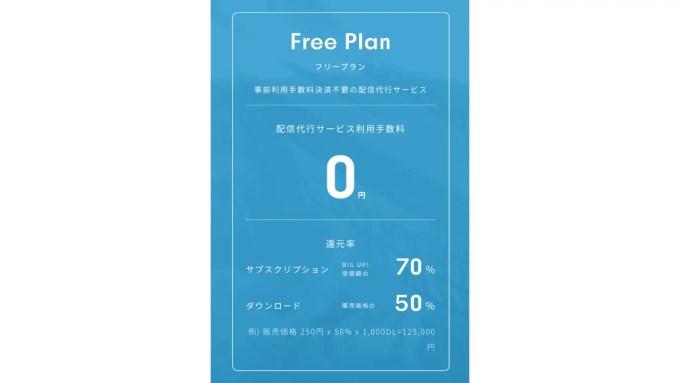 big-up!-free-plan