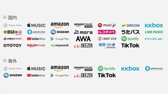 music-streaming-tunecore-japan
