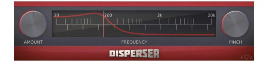 disperser-amount-frequency-pinch