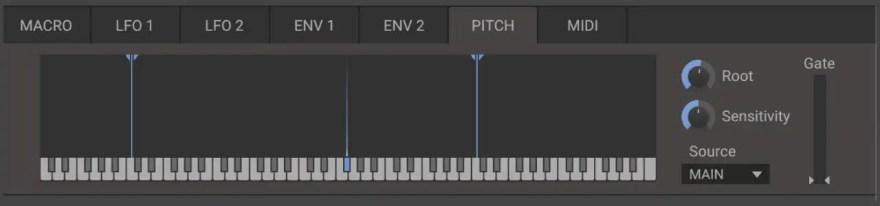 pitch-snapheap