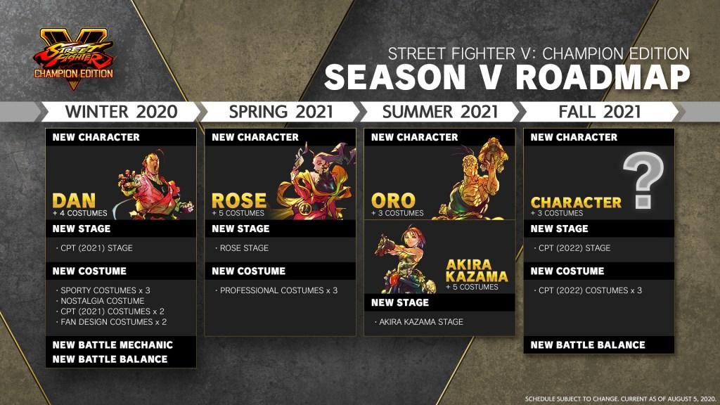 Street Fighter V Season V Roadmap
