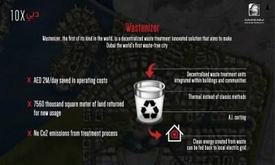 Wastenizer: i rifiuti diventano energia