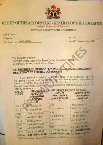 FOI Response - Min of Finance