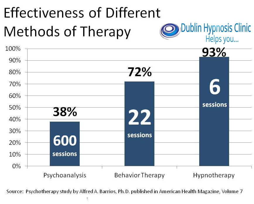 Effectiveness-of-Different-Methods-of-Therapy2