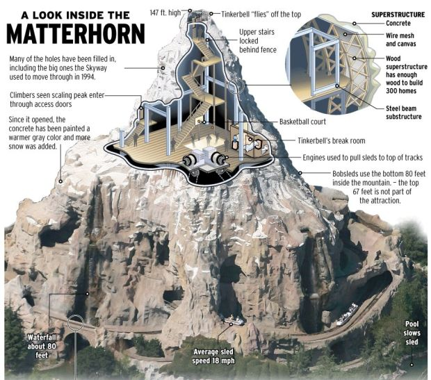 matterhorn-cutaway