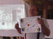 Tadeusz opowiada o ruchach Ziemi, Słońca ...
