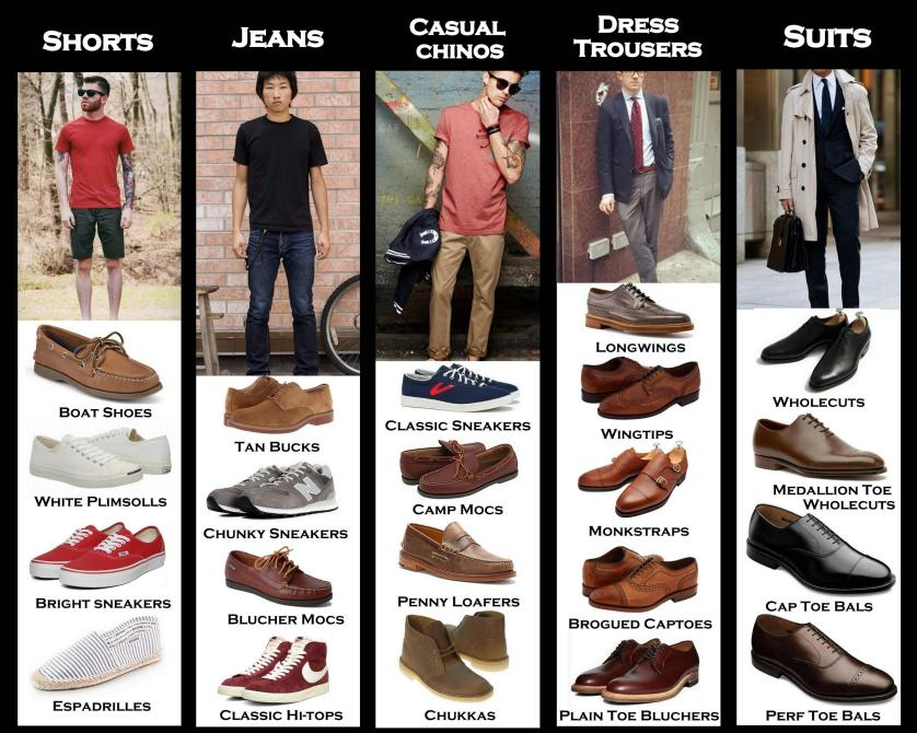 matching shoes with pants chart