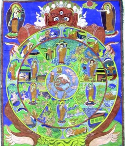 buddhist thanka depicting the life cycle