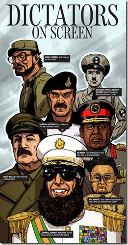 dictators on screen