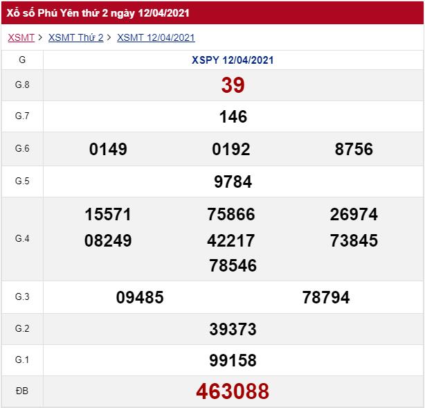 Kết quả xổ số xsmt Phú Yên thứ 2 ngày 12/04/2021
