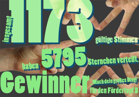 Auswertung und Gewinner der KInder- und Jugendbeteiligung im Hohem Fläming
