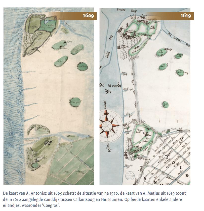 Ontleend aan Duinen en mensen Noordkop en Zwanenwater http://duinenenmensen.nl/middeleeuwen-de-noordkop-op-zijn-kop/