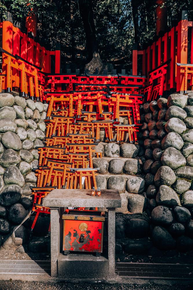 Kyoto 2 Day Itinerary