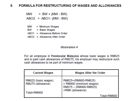 RESTRUCTURING OF WAGES