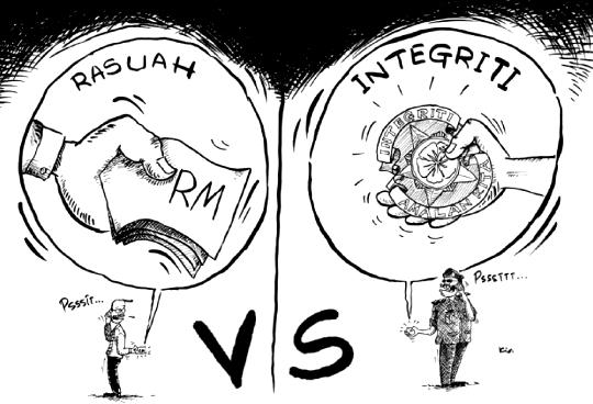 integriti
