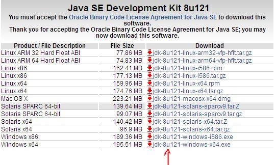 Links to Download Java on Oracle Page