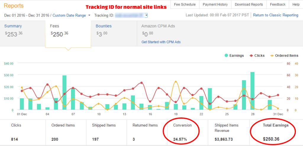Amazon Earnings December 2016 - Normal Site Links