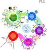 Resultat d'imatges de diagrama de ple