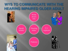 elderly-with-vision-and-hearing-impairments-5-728