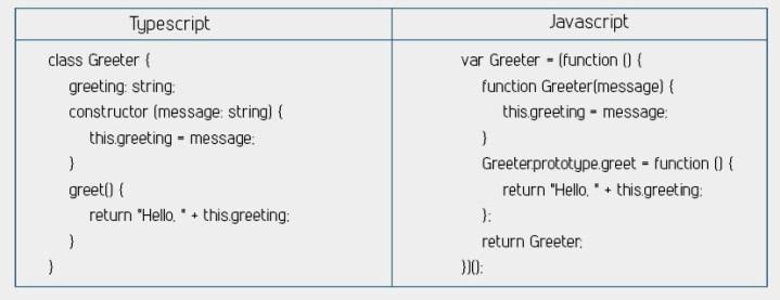 typescript vs javascript