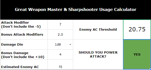 great weapon master sharpshooter DnD 5e